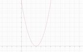y=(x-3)^2