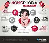 Why do we care about Nomophobia?