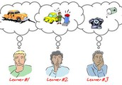 What type of student benefits from synchronous sessions?
