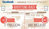 Google vs Facebook advertisment