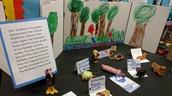 3rd grade habitats
