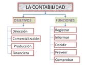 Objetivo y Funciones