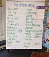 Brainstorming for our next writing unit.