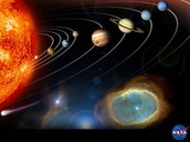 Planets' Distance from the sun