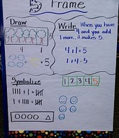 Multiple ways to make numbers