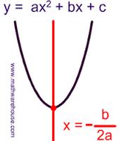 Standard: (y=ax^2 +bx+c)