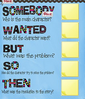 Fiction Summary Poster