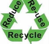 Causes of recycling