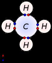 Covalent Bonding & Ionic Bonding