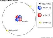 Helium atom model
