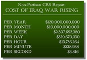 Prices of War