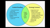 Guided Reading vs. Strategy Lessons