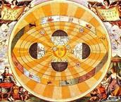 Nicholus Copernicus Model