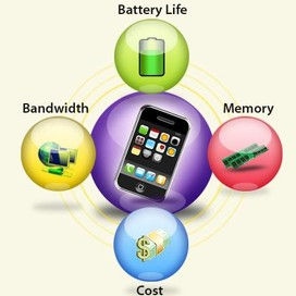 Mobile & Android Apps Development