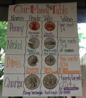Our Money Table