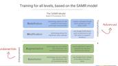SAMR Model + Google
