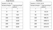 Table Comparison
