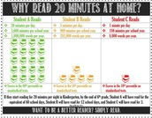 Benefits of Reading 20 Minutes a Day
