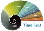 Important Timeline Dates: