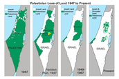 The roots of the Gaza Strip conflict