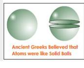 Ancient Greek model