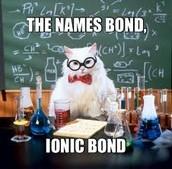 example of ionic bond
