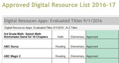 Approved Digital Resource List