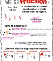Fractions and Regions