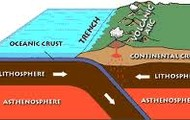 convergent plate boundary