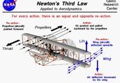 Newton's Third Law Motion
