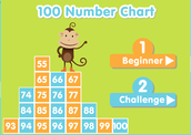 100 Number Chart