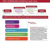October 18, 2016 - Year 2 Resident Educator Webinar - Preparing for RESA (4:30pm-5:30pm)