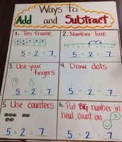 Solve with Fluency