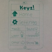 What are Keyz! anyway?