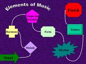 Module 2 Elements of Music