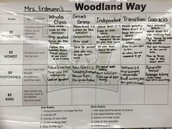 Almost Done Filling Out Our Class Matrix!