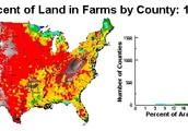 Farm population in 1950