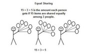 Division as Sharing