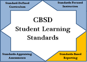 Report Cards are now...PROGRESS REPORTS  & REPORTING CONFERENCES