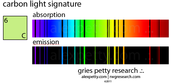 Carbon's spectrum