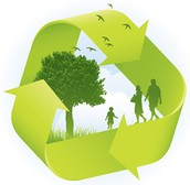 Effects On The Enviroment, And People.