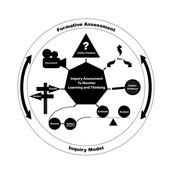 Strategies that Deconstruct