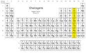 Elements In This Group