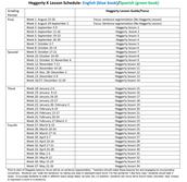 Heggerty Schedule
