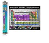 AR Periodic Table