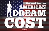 HOW MUCH DOES YOUR AMERICAN DREAM COST?