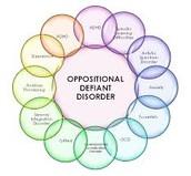 the basis of ODD