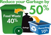 Reduce your garbage by 50%