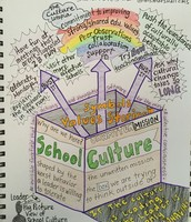 """School Culture Rewired"""