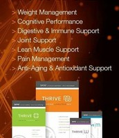 THE THRIVE EXPERIENCE - CORE PRODUCTS